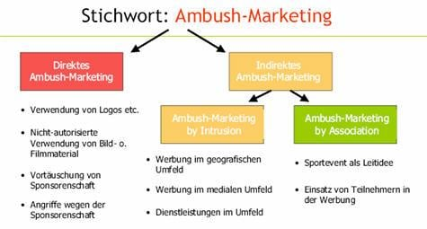 ambush-marketing.jpg