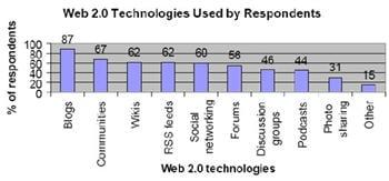 web20technologies.jpg