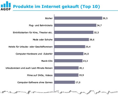internet-kaufgewohnheiten.jpg