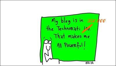 Wie man Besucher in sein Blog lockt
